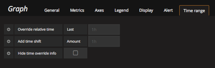 example of saving your custom dashboard