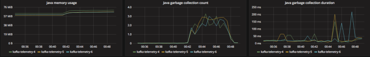 jvm dashboards example