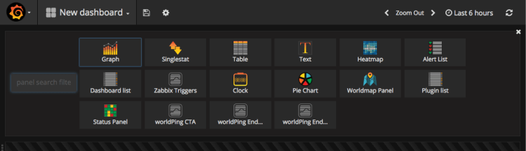 example of selecting a dashboard type