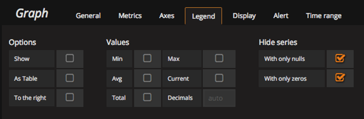 example of configuring your custom dashboard's legend