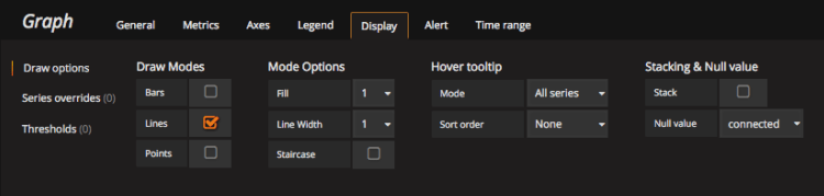 example of configuring your custom dashboard's display