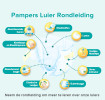 Pampers Luier Rondleiding