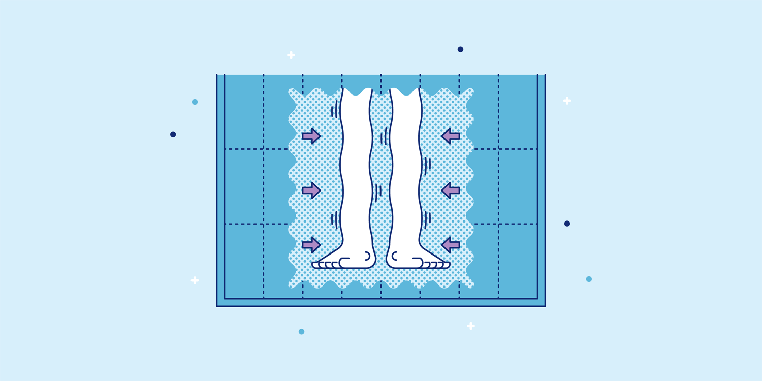 An illustration showing where a weighted blanket rests on pressure points on the legs to reduce movement.