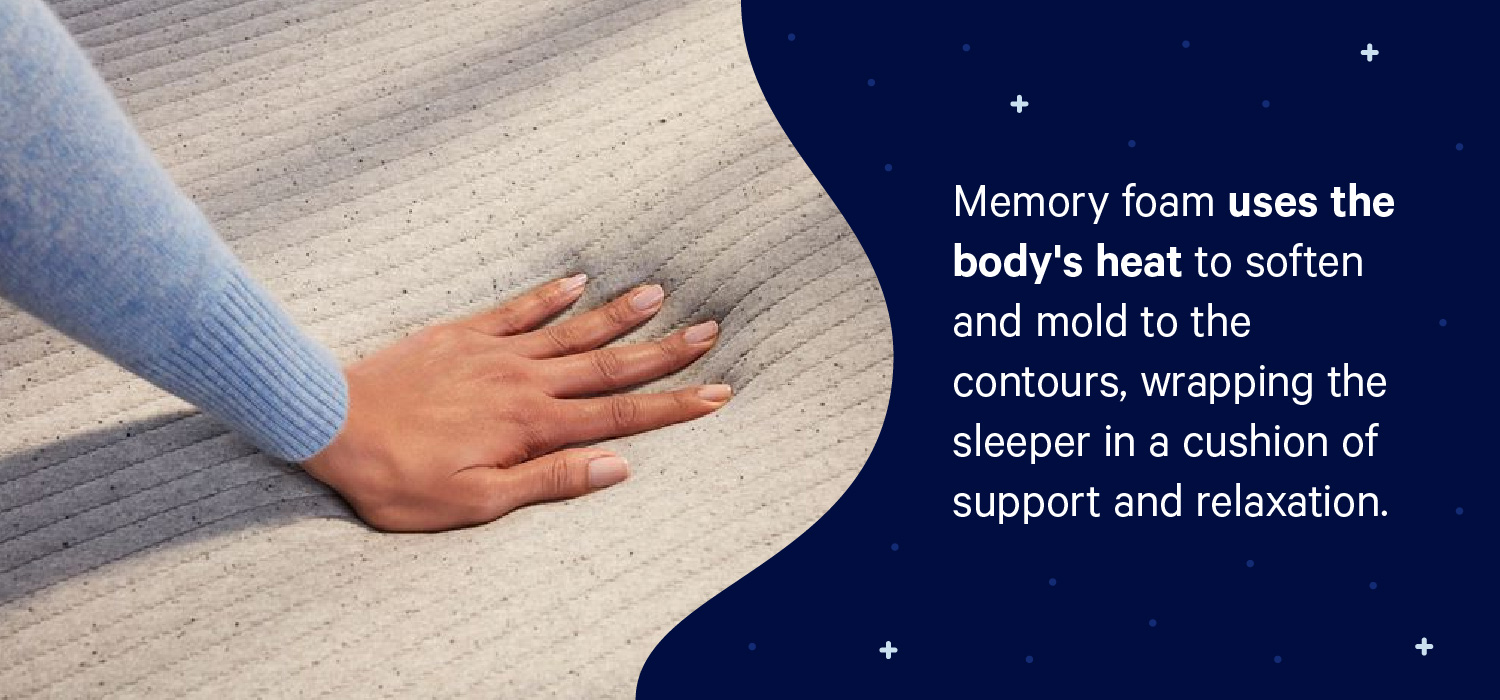"A hand pressing into a memory foam mattress next to this fact: ""Memory foam uses the body's heat to soften and mold to the contours, wrapping the sleeper in a cushion of support and relaxation."""