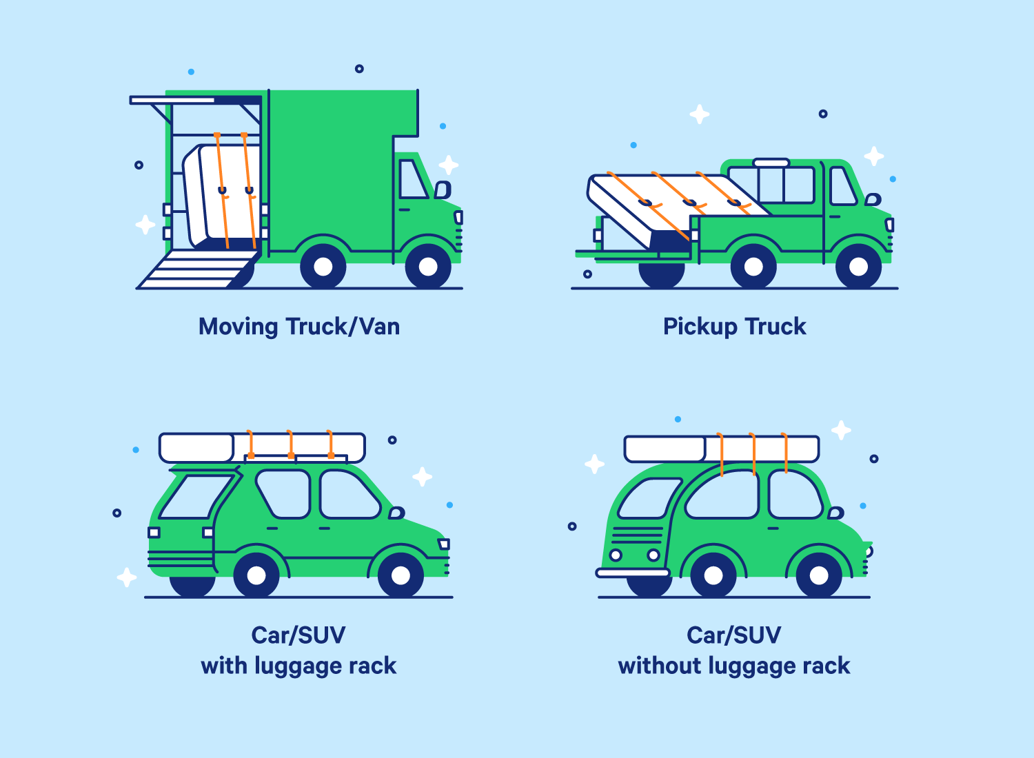 Four different sizes of vehicles carrying a mattress. A moving truck with a maatress inside, a pickup truck with a mattress in the bed, an suv and a small car with mattresses tied to the roof. Illustration.