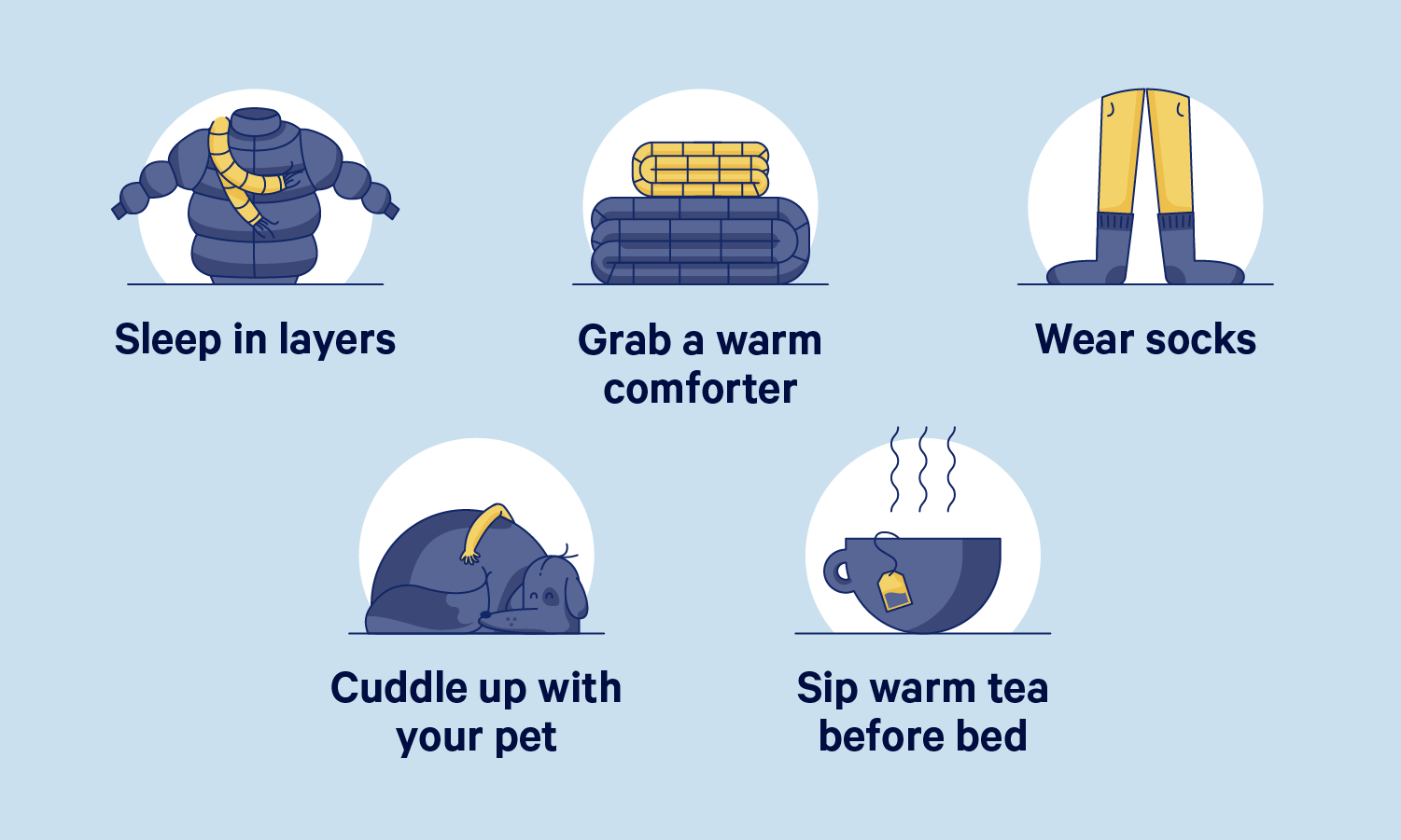 A chart showing tips for staying warm in Winter. Tips below.
