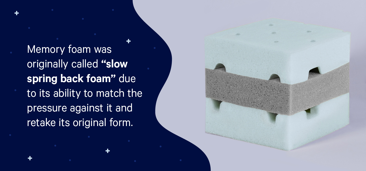"A block of memory phone next to this fact: ""Memory foam was originally called 'slow spring back foam' due to its ability to match the pressure against it and retake its original form"""