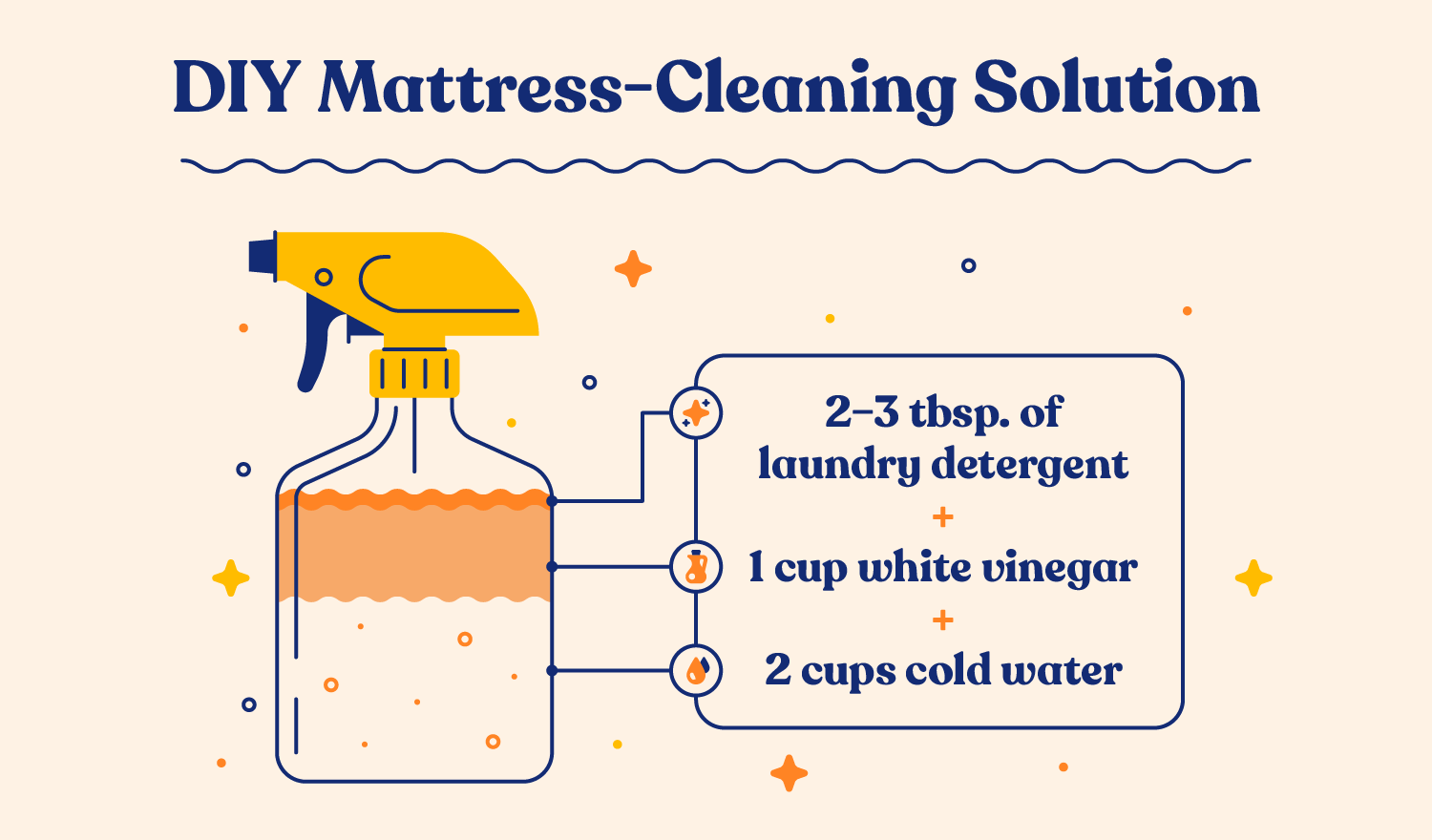 diy-mattress-cleaning-solution