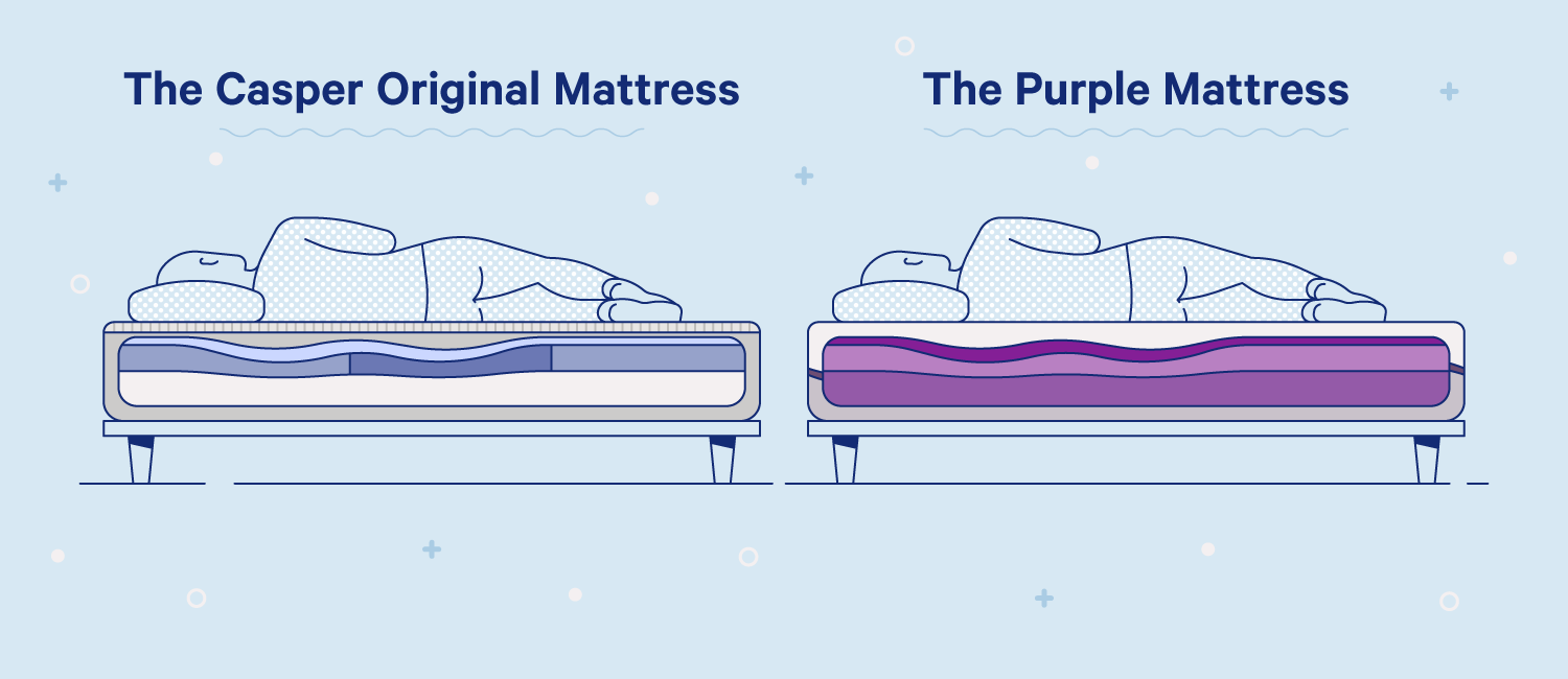 Casper Original vs Purple Original