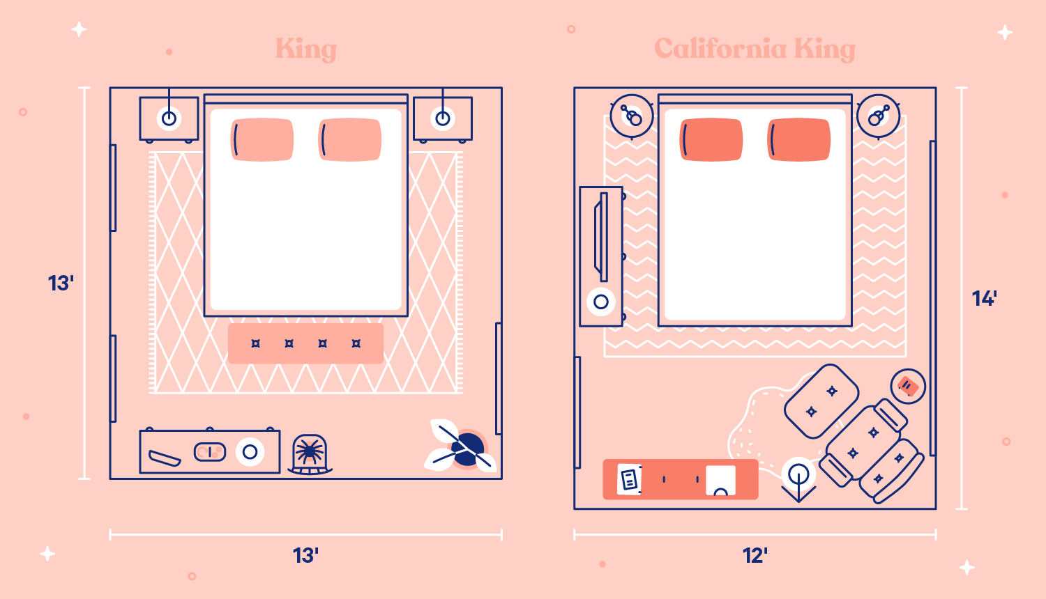 A king and a California king bed in two seprated rooms of the different sizes. Illustration.