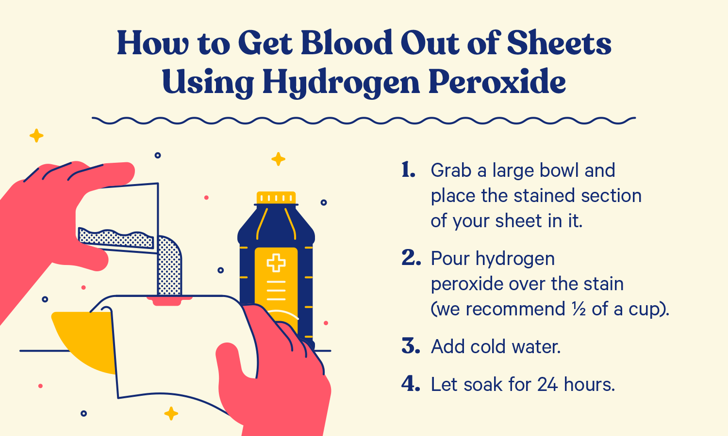 A person pours a mixture of water and hydrogen peroxide over a blood stained sheet. Illustration.