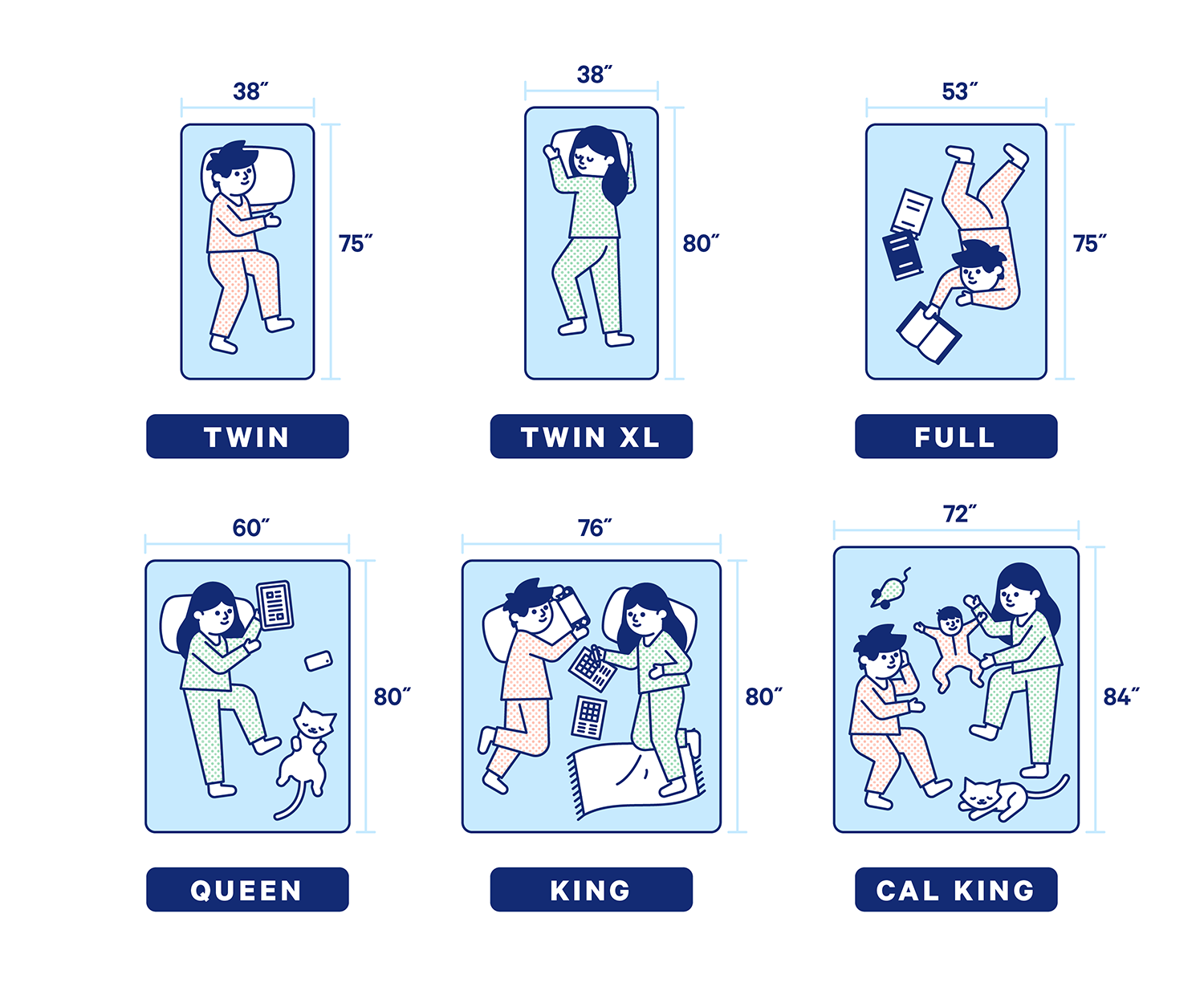 People lounging side-by-side on Casper mattresses in every size. Illustration