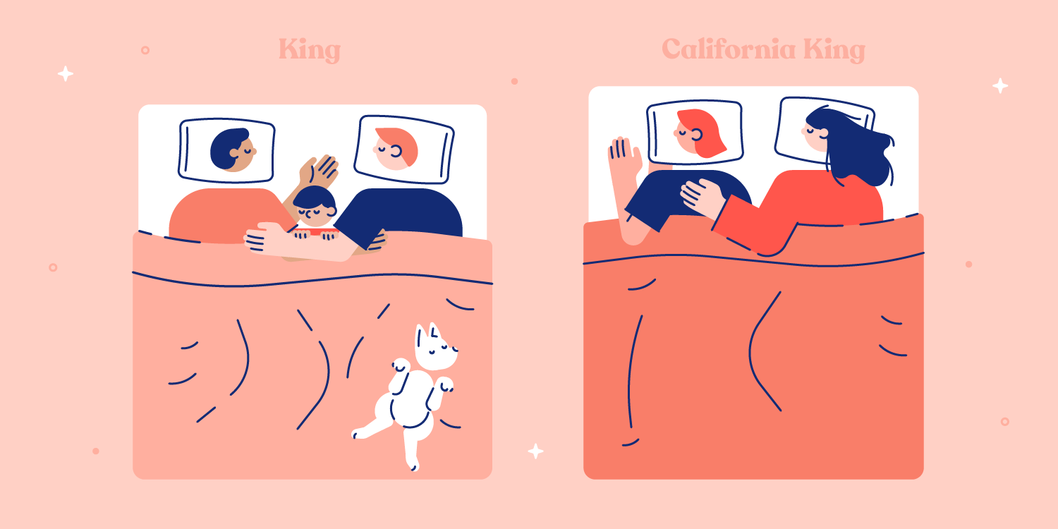 kA king size bed holding a family next to a California king size bed holding a different family. Illustration.
