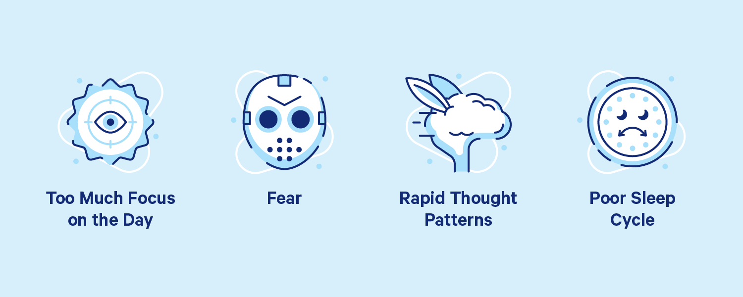 "A wide-open eye above the text ""Too much focus on the day"", A serial-killer mask above the word ""fear"", a quickly-moving brain above the word ""rapid thought patterns,"" and a clock with a sad face above the words ""poor sleep cycle"". Illustration"