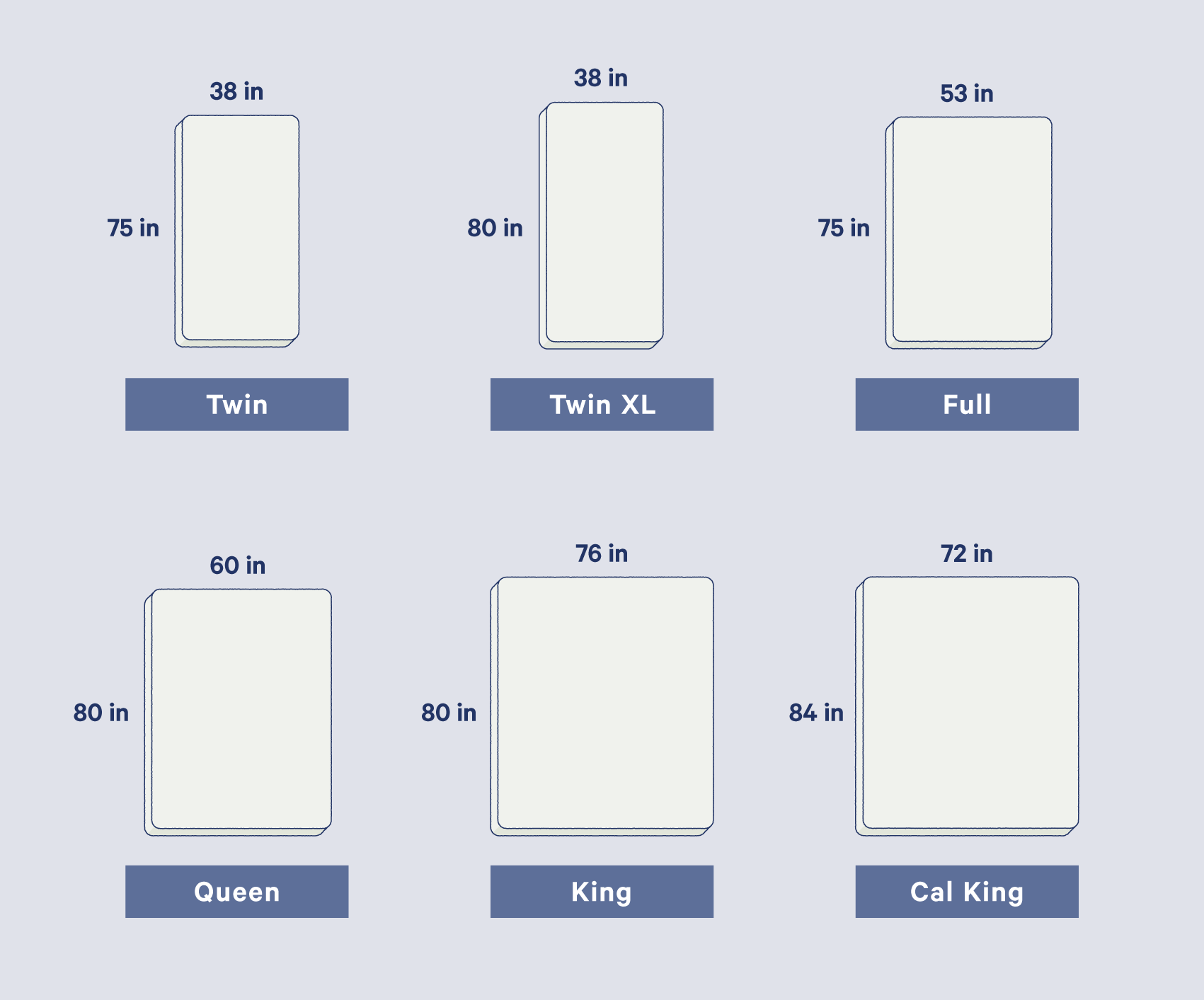 Mattress Size Guide Chart