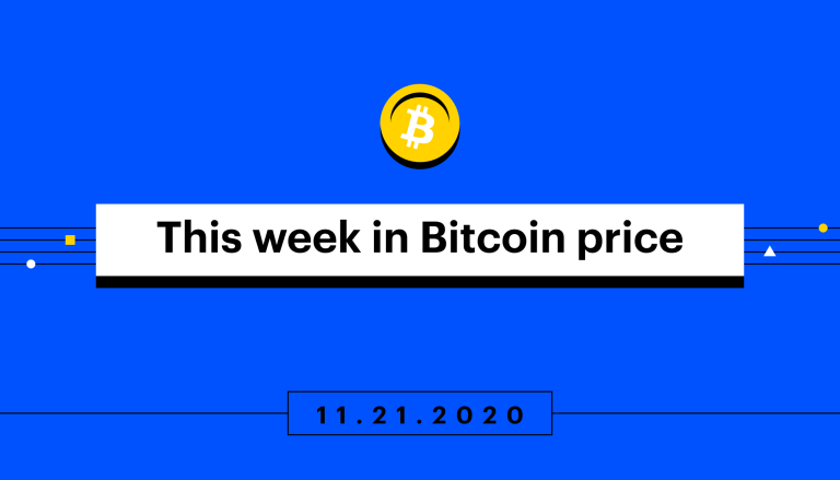 This week in Bitcoin price Nov 21