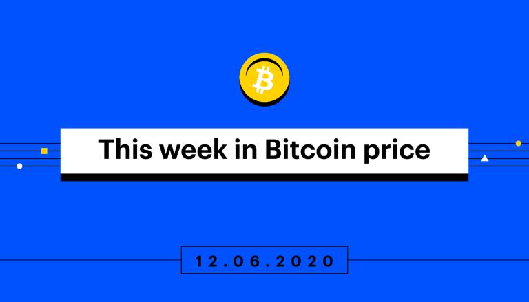 This week in Bitcoin price Nov 29 - Dec 06
