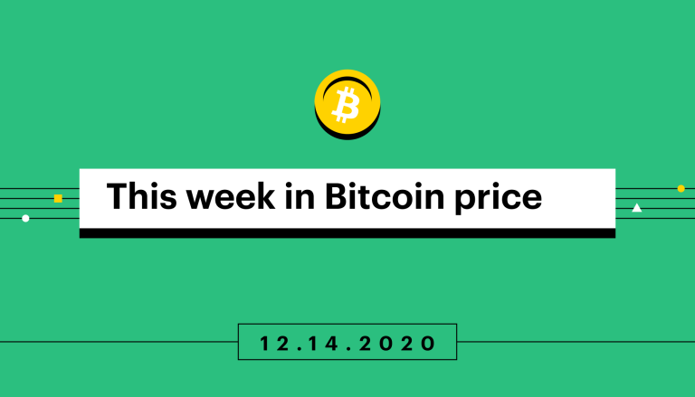 This week in Bitcoin price: Dec 07-14