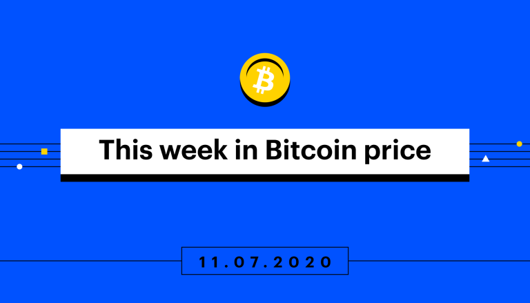 This Week in Bitcoin Price, 11.07.2020