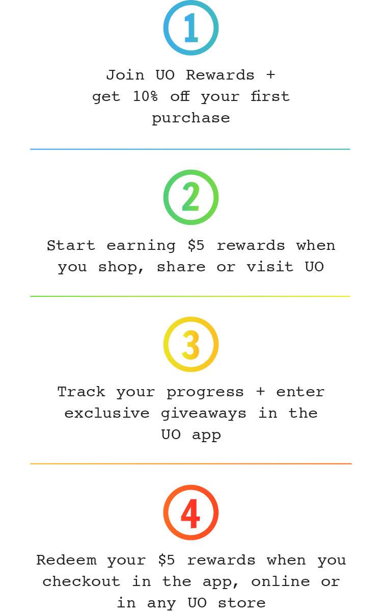 how it works - Circle K Easy Rewards Card