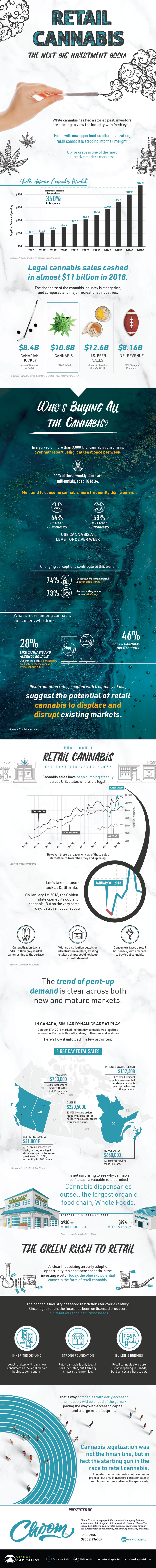 retail-cannabis-the-next-big-investment-boom-v6