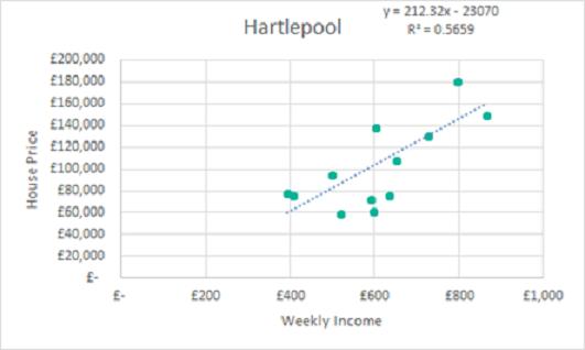 Hartelpool-2