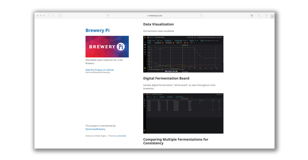 BreweryPi web shot