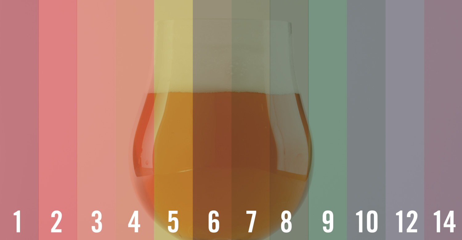 What Is Ph And Why Does It Matter Craft Beer Brewing Magazine