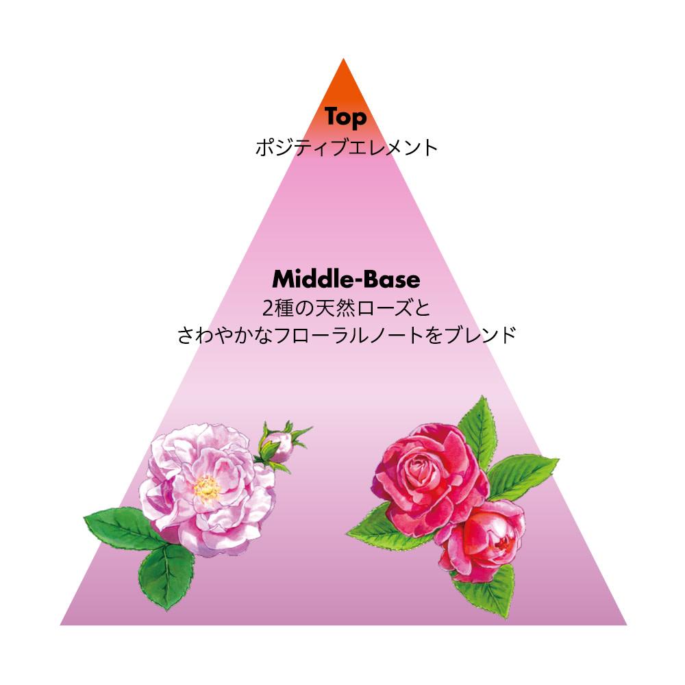 SMC LF fragrance jp