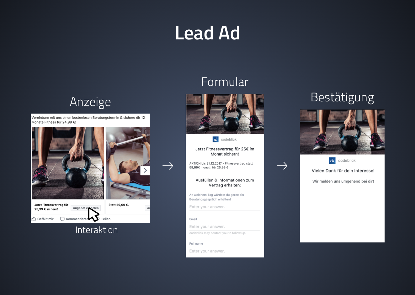 2017-12-04-Blogpost-All-about-Social-Ads-Teil-1-Grafik-LeadAd