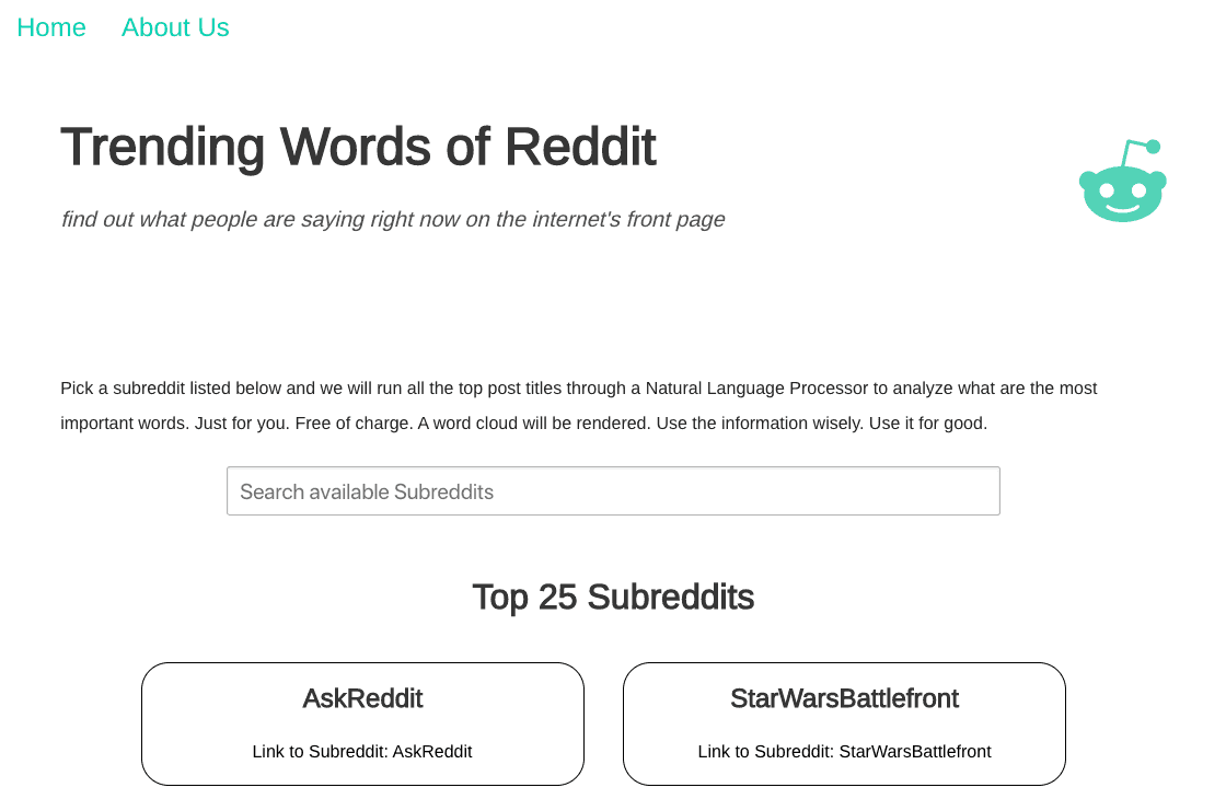 Trending Words of Reddit