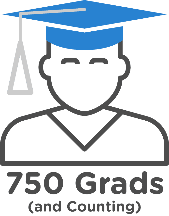 750 grads (and counting)