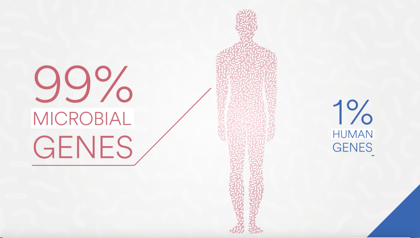 The Microbiome: How to Talk to Your 2 Million Genes