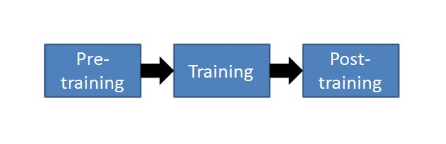 Three step training model