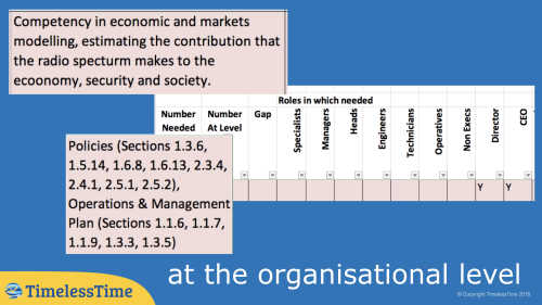 Webinar 5 Planning and Implementing Whole Organisation Upskilling.001