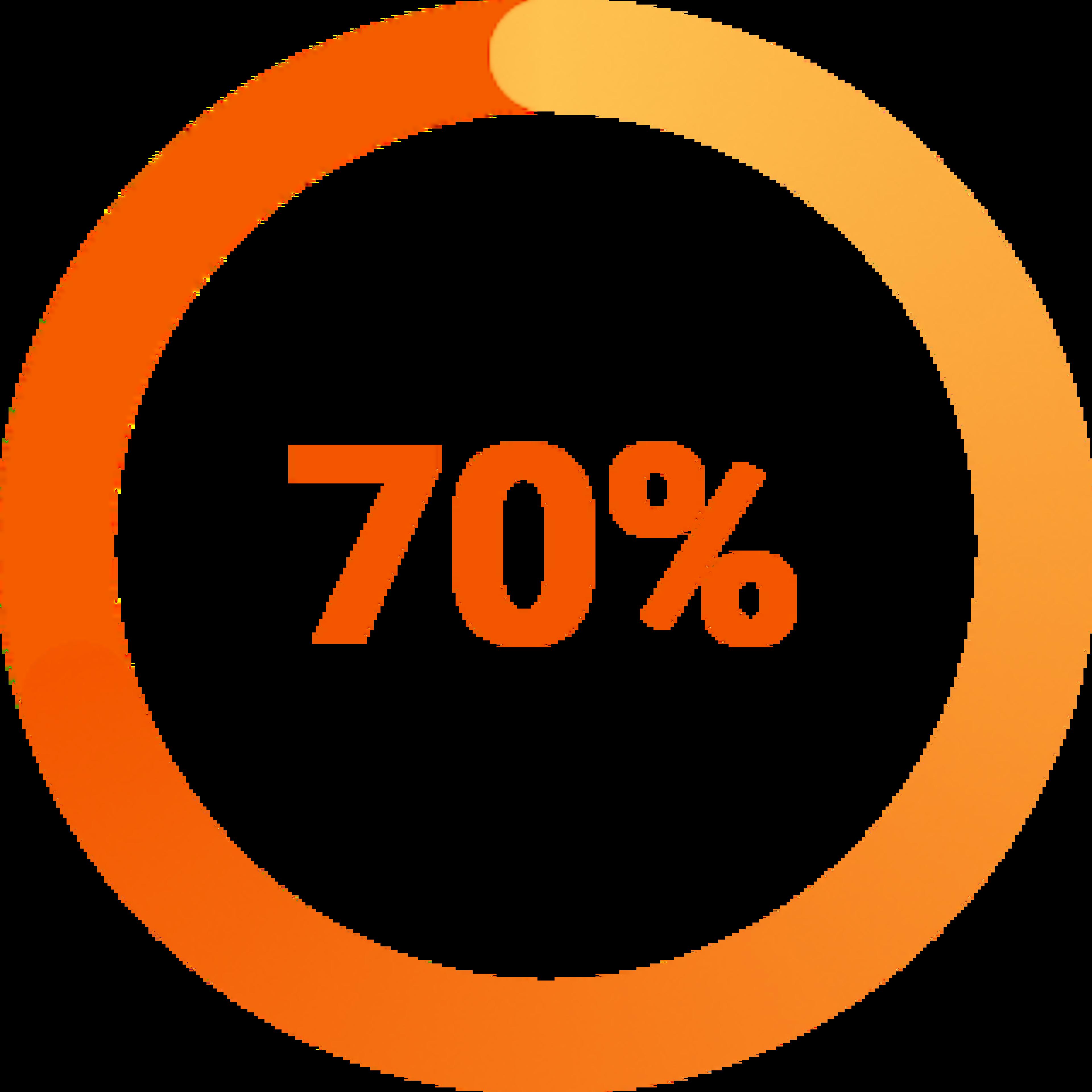 percent-70