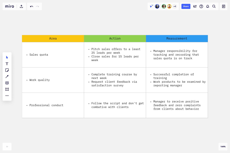 Corrective Action Plan Template & Example for Teams   Miro