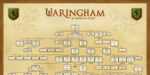 Waringham Saga: Interview mit Rebecca Gablé