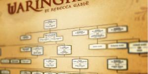 Rebecca Gable: Die Waringham-Saga-Reihenfolge