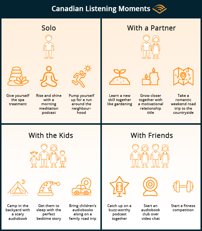 A digital poster describing various audio content-friendly summer activities you can do solo, with a partner, with the kids, or with friends