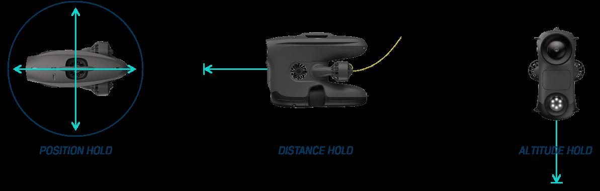 New semi-autonomous control modes under development for the X3.