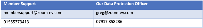 Table for Privacy Policy - Contact Details