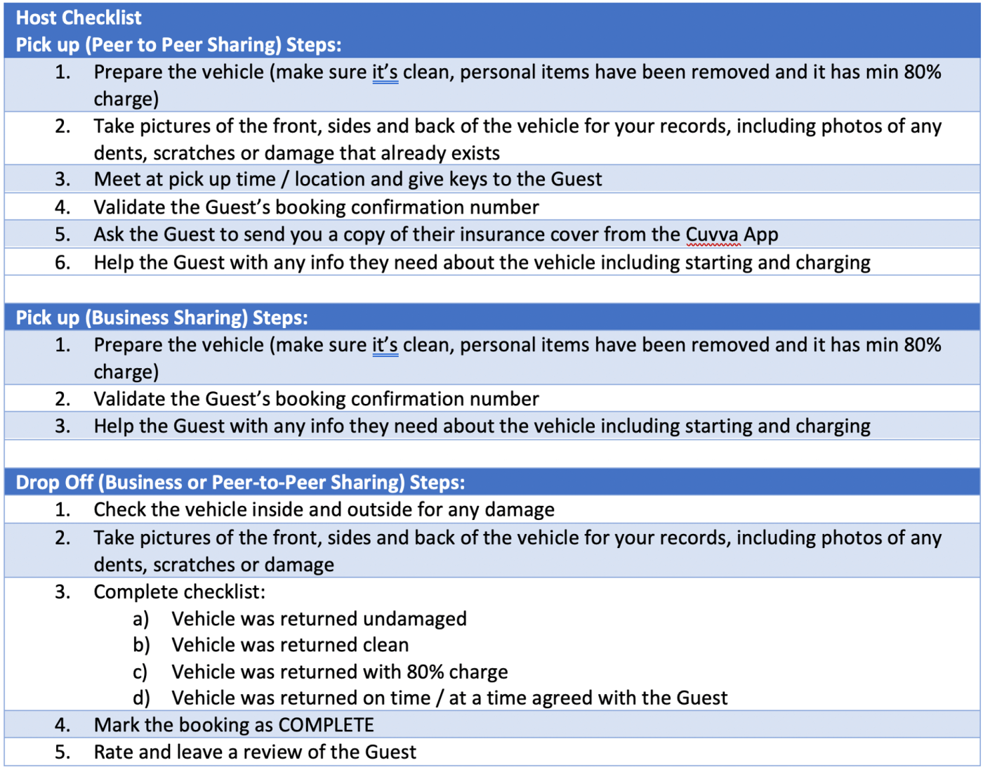 Table 4 Host Checklist