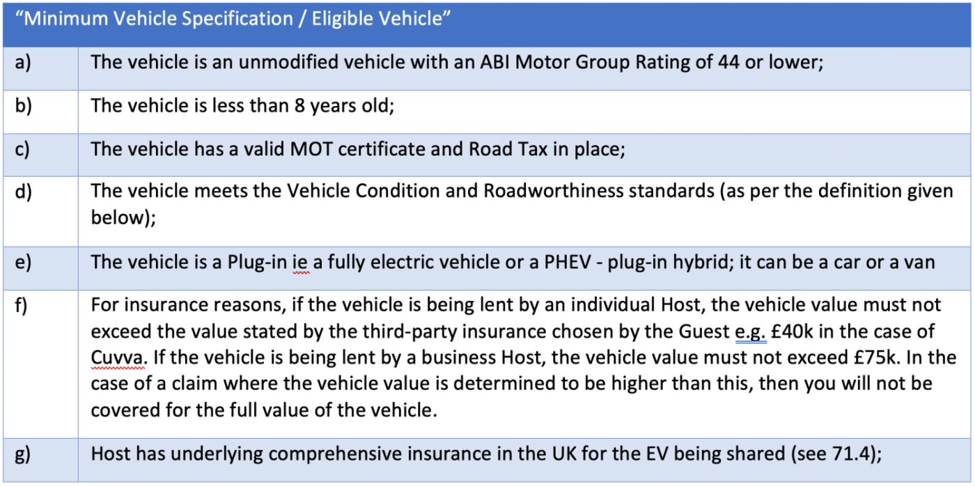 Table 2 Minimum Vehicle Specification