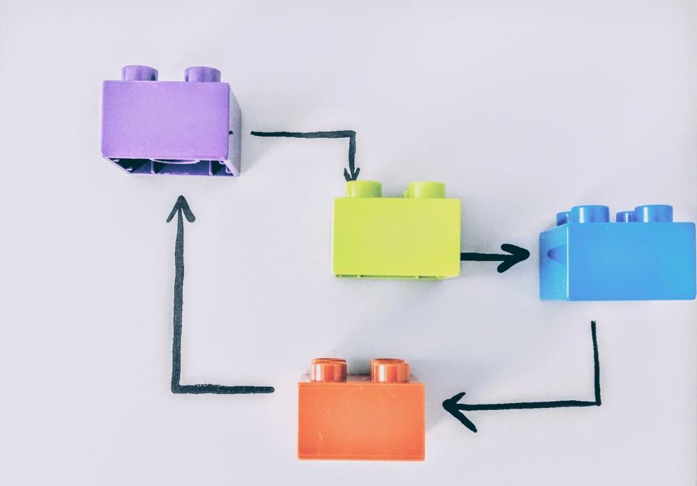4 Elemente System