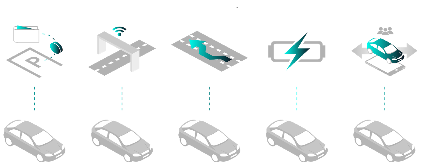 Vehicle driven microeconomies using a feeless DLT platform.