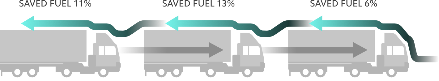 Vehicle Platooning