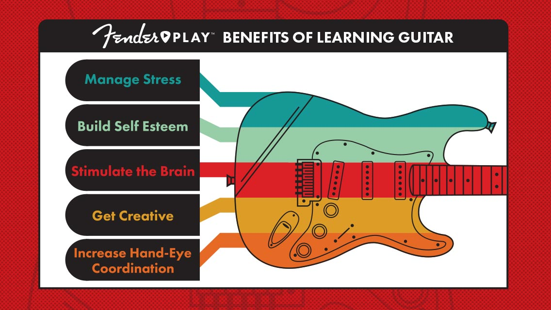 5 Benefits Of Playing Guitar Fender Guitars