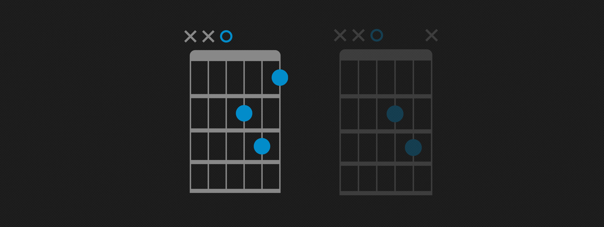 D Minor Chord How To Play Dm Guitar Chord Fender Play