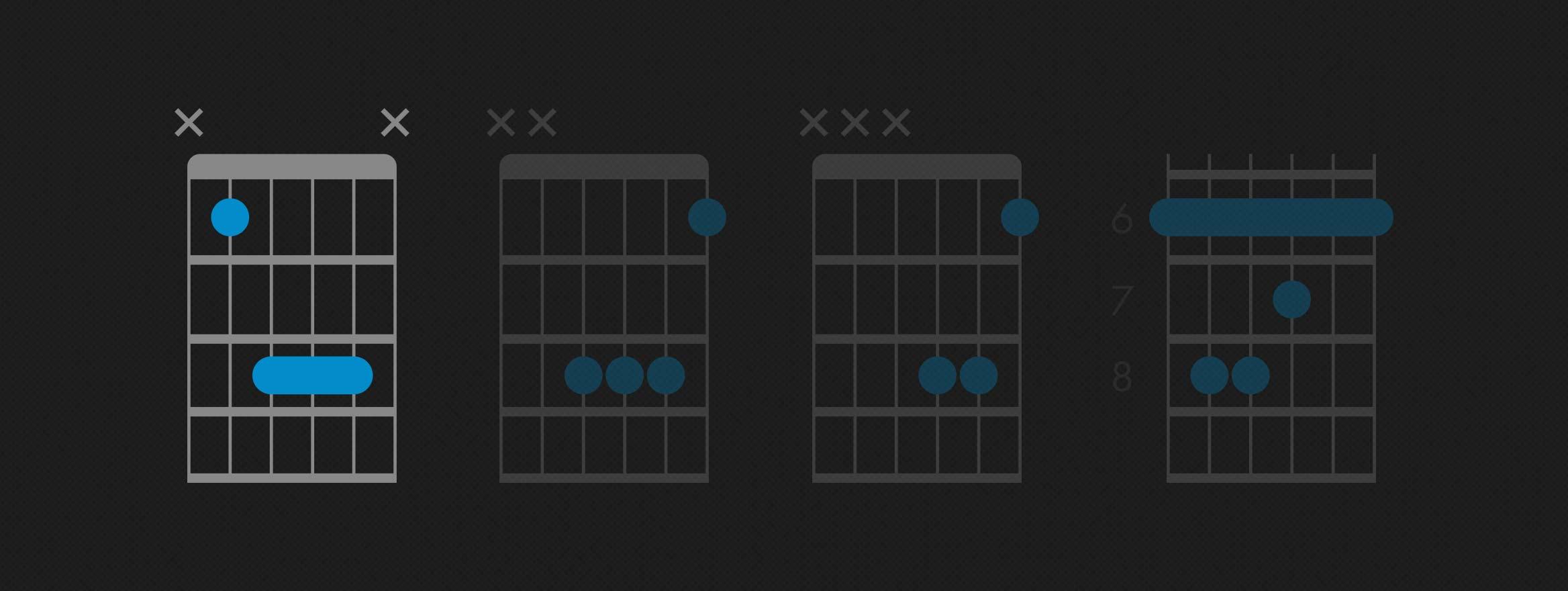 How to Play the B Flat Chord on Guitar   Bb Guitar Chord   Fender